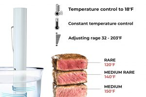 Rodoni Sous Vide Time And Temperature